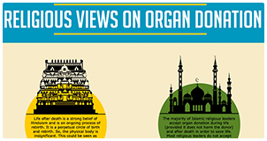 pledging organs
